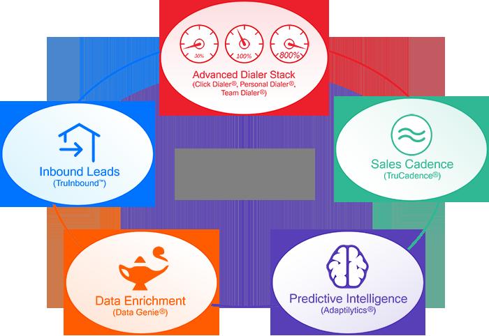 sales-engagement-platform-pricing