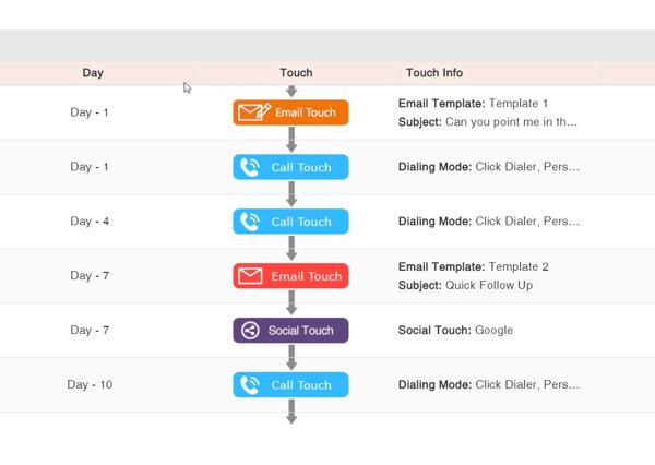 trucadence-flowchart-touch-info