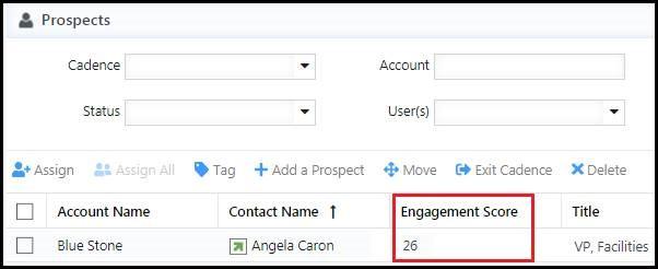 Sales Engagement Score